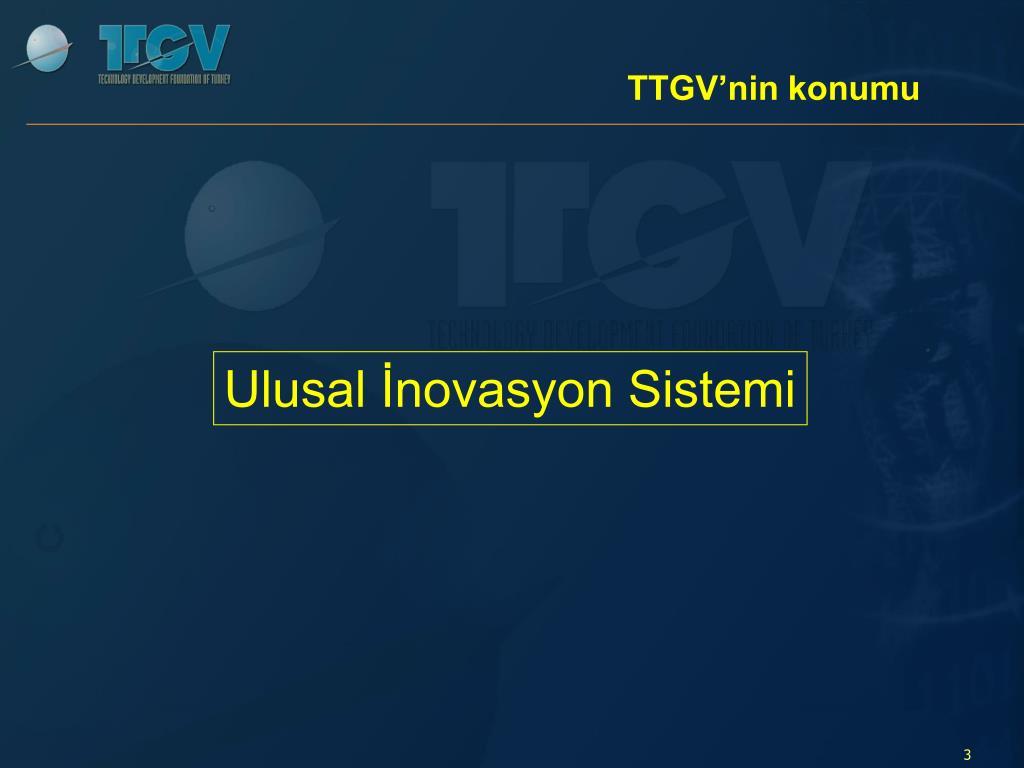 TTGV'nin konumu