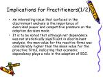 implications for practitioners 1 2