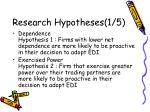 research hypotheses 1 5