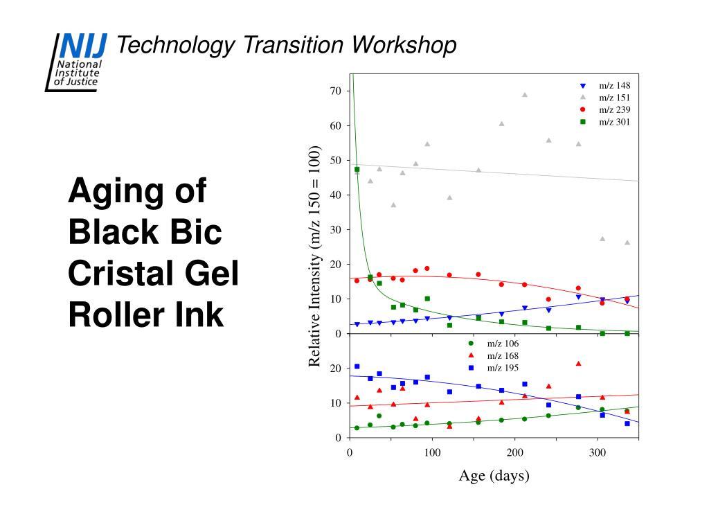Aging of Black Bic Cristal Gel Roller Ink