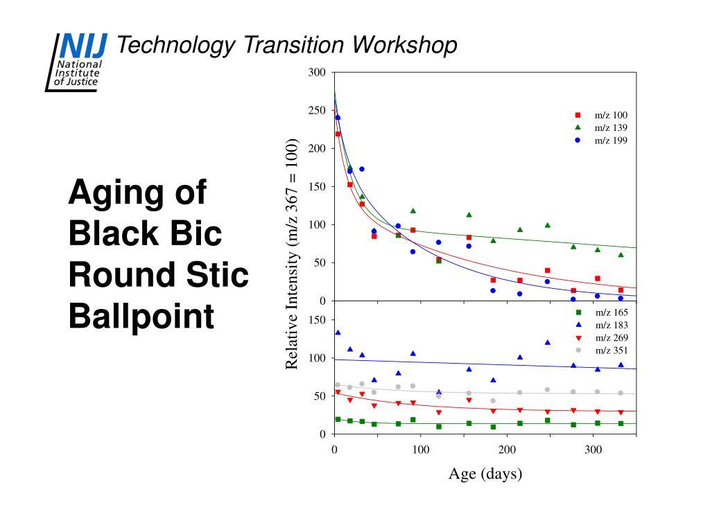 Aging of Black Bic Round Stic Ballpoint