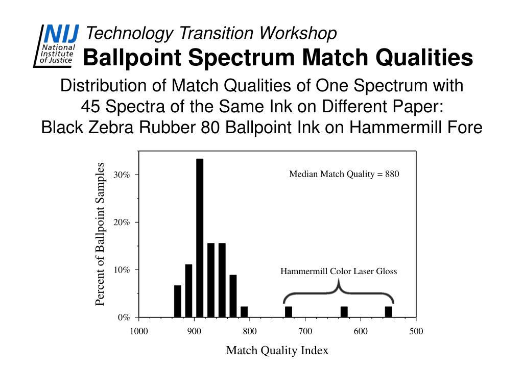 Ballpoint Spectrum Match Qualities
