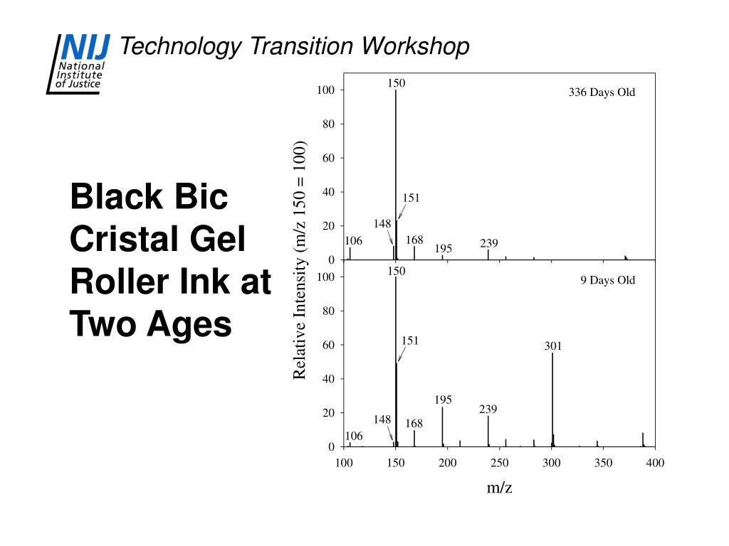 Black Bic Cristal Gel Roller Ink at Two Ages