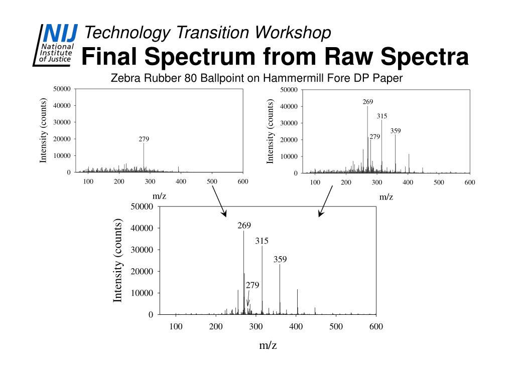 Final Spectrum from Raw Spectra