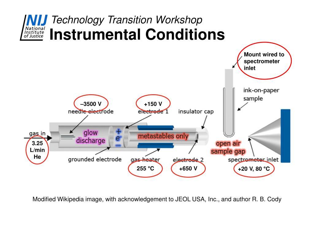 Instrumental Conditions