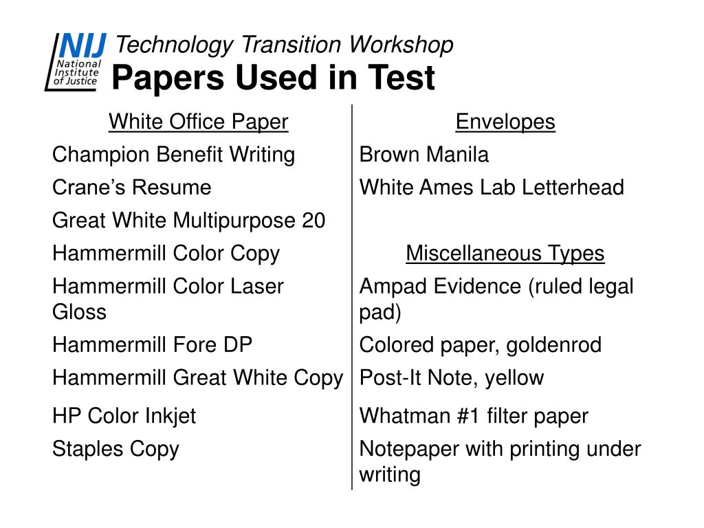Papers Used in Test