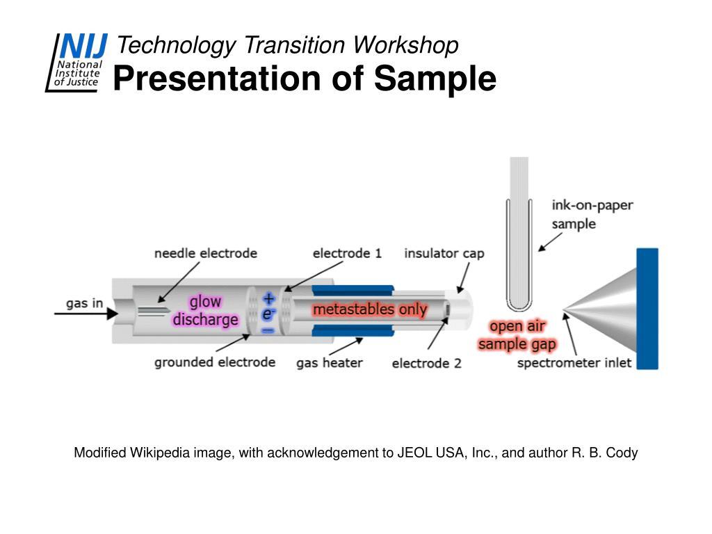 Presentation of Sample