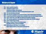 history of hypor