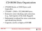 cd rom data organization