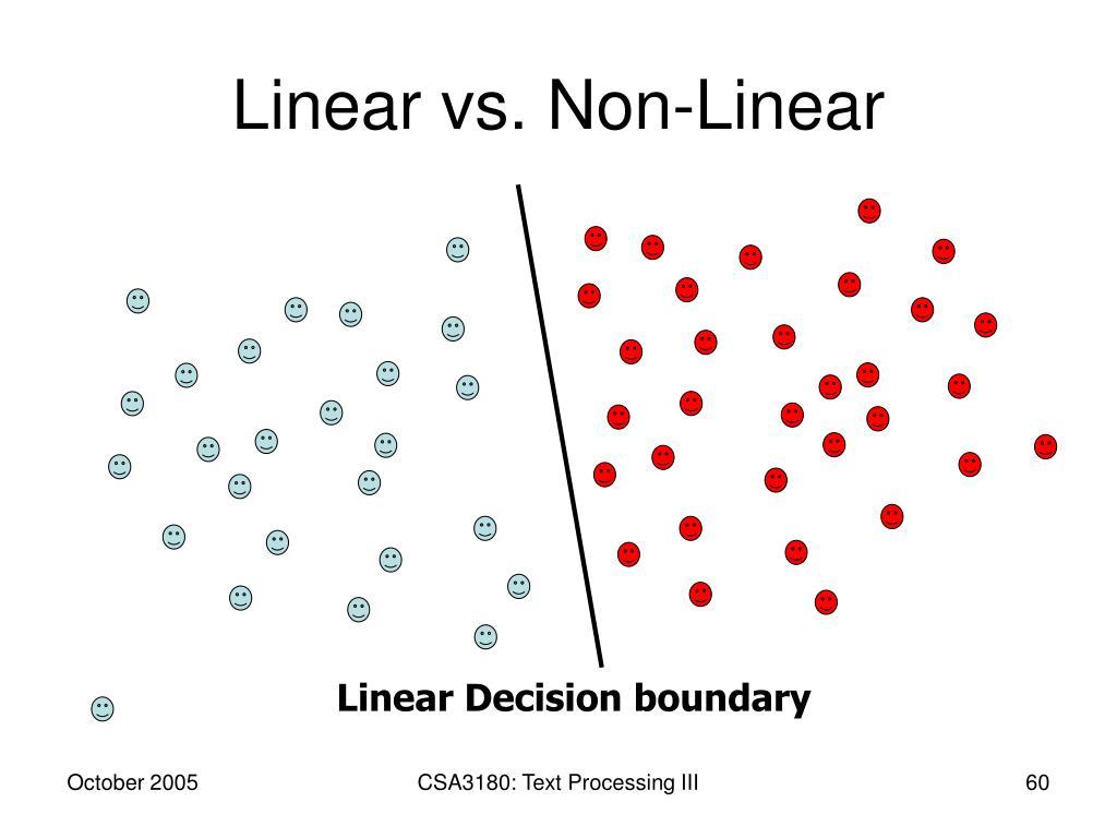Linear Decision boundary