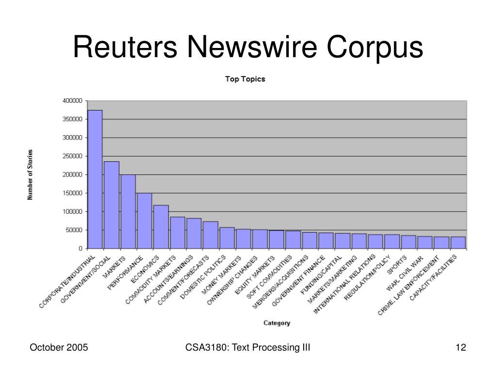 Reuters Newswire Corpus