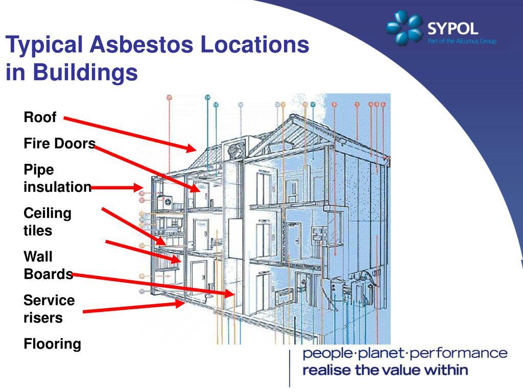 Typical Asbestos Locations