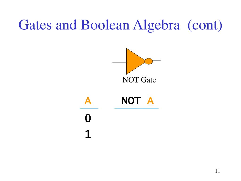 Gates and Boolean Algebra