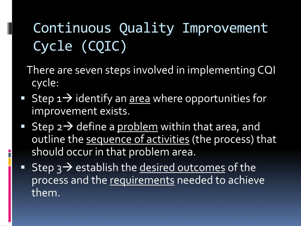 Continuous Quality Improvement Cycle (CQIC)
