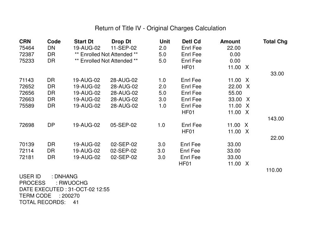 Return of Title IV - Original Charges Calculation