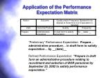 application of the performance expectation matrix