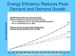 energy efficiency reduces peak demand and demand growth