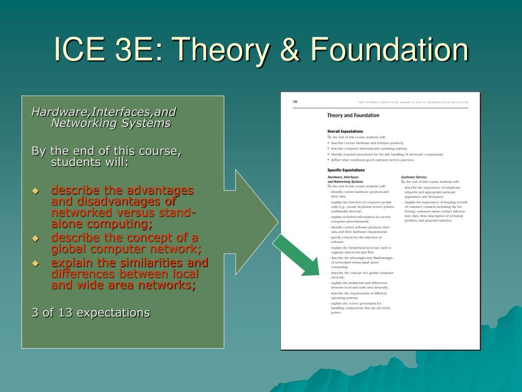 ICE 3E: Theory & Foundation