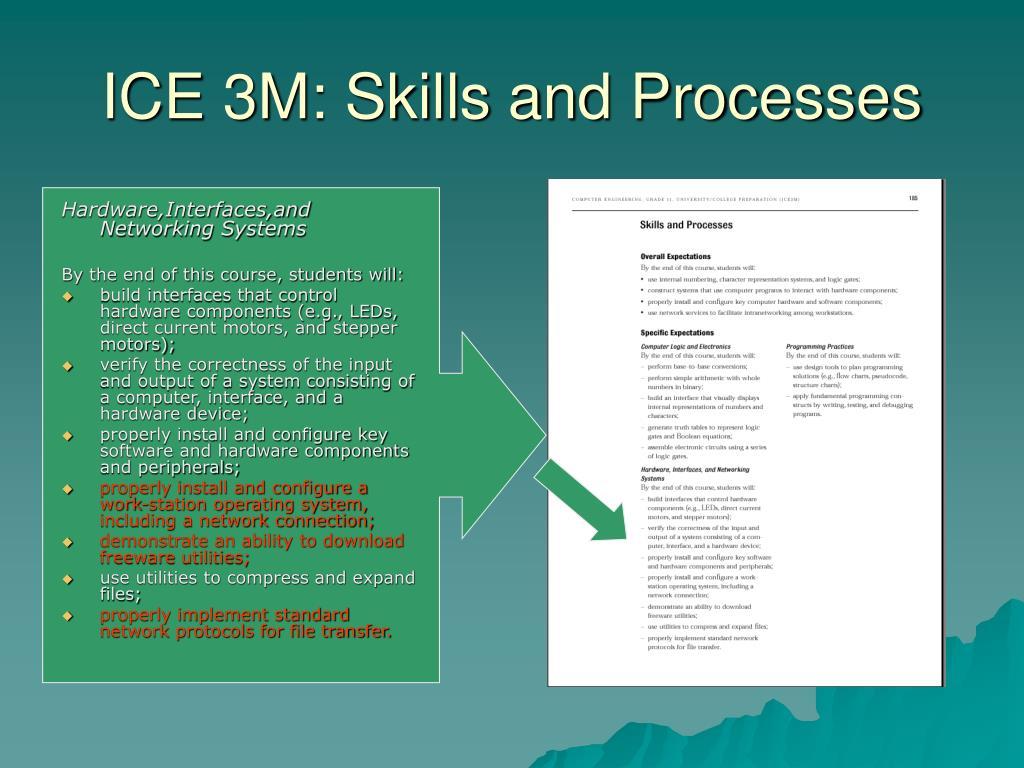 ICE 3M: Skills and Processes