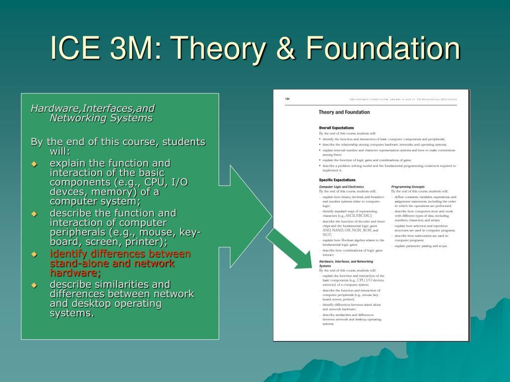 ICE 3M: Theory & Foundation