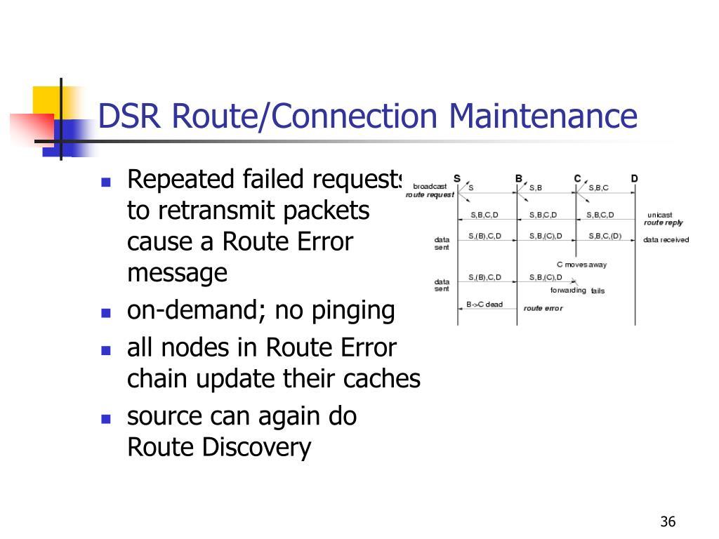 DSR Route/Connection Maintenance