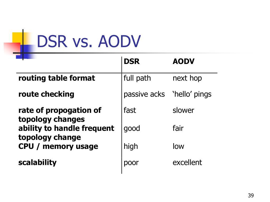 DSR vs. AODV