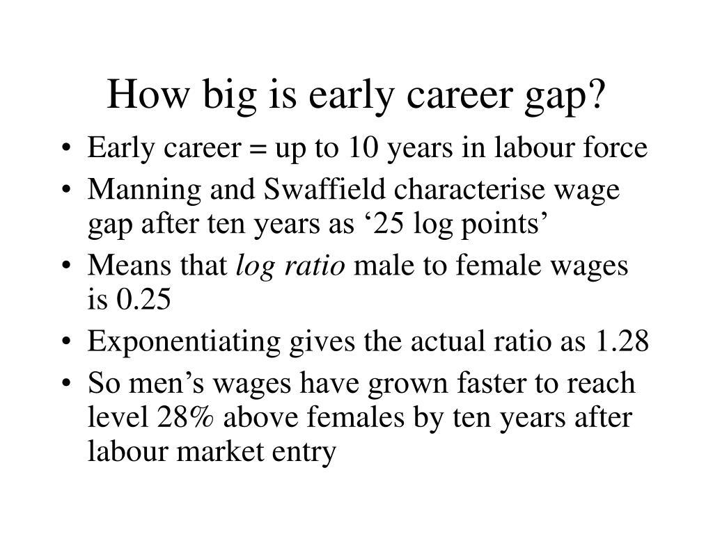 How big is early career gap?