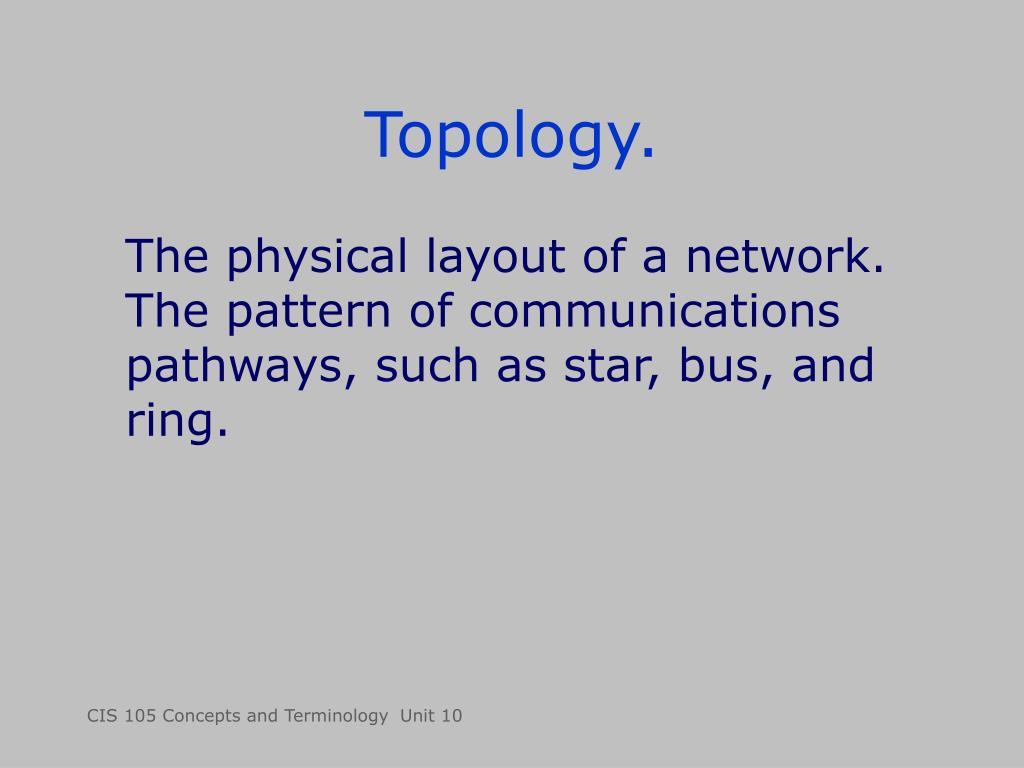 Topology.