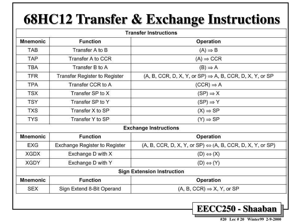 68HC12 Transfer & Exchange Instructions