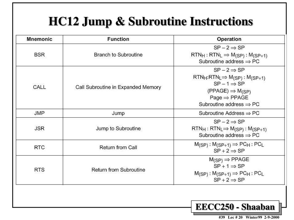 HC12 Jump & Subroutine Instructions