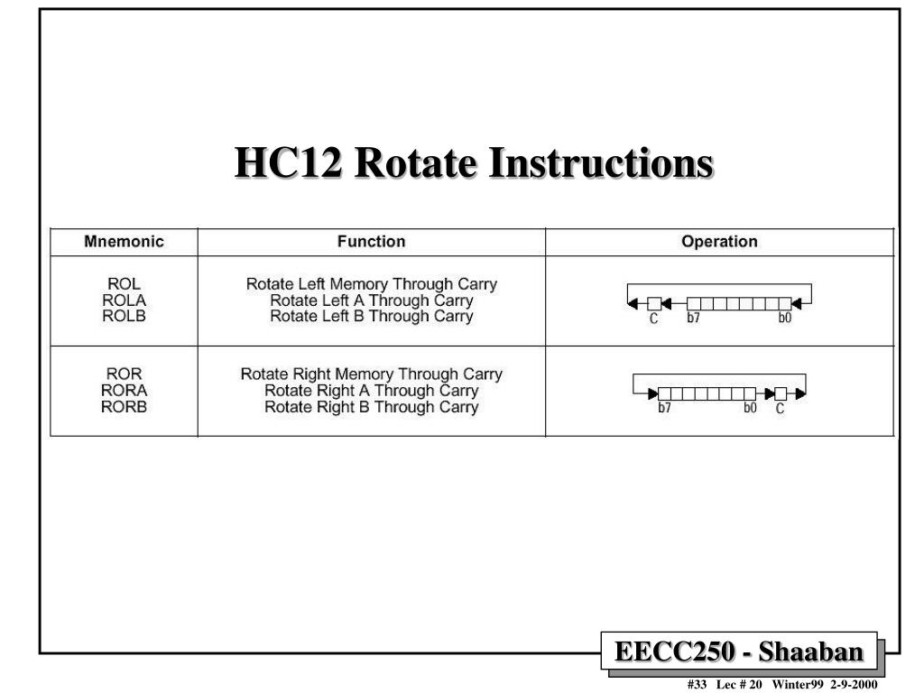 HC12 Rotate Instructions