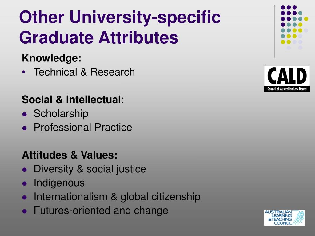 Other University-specific Graduate Attributes