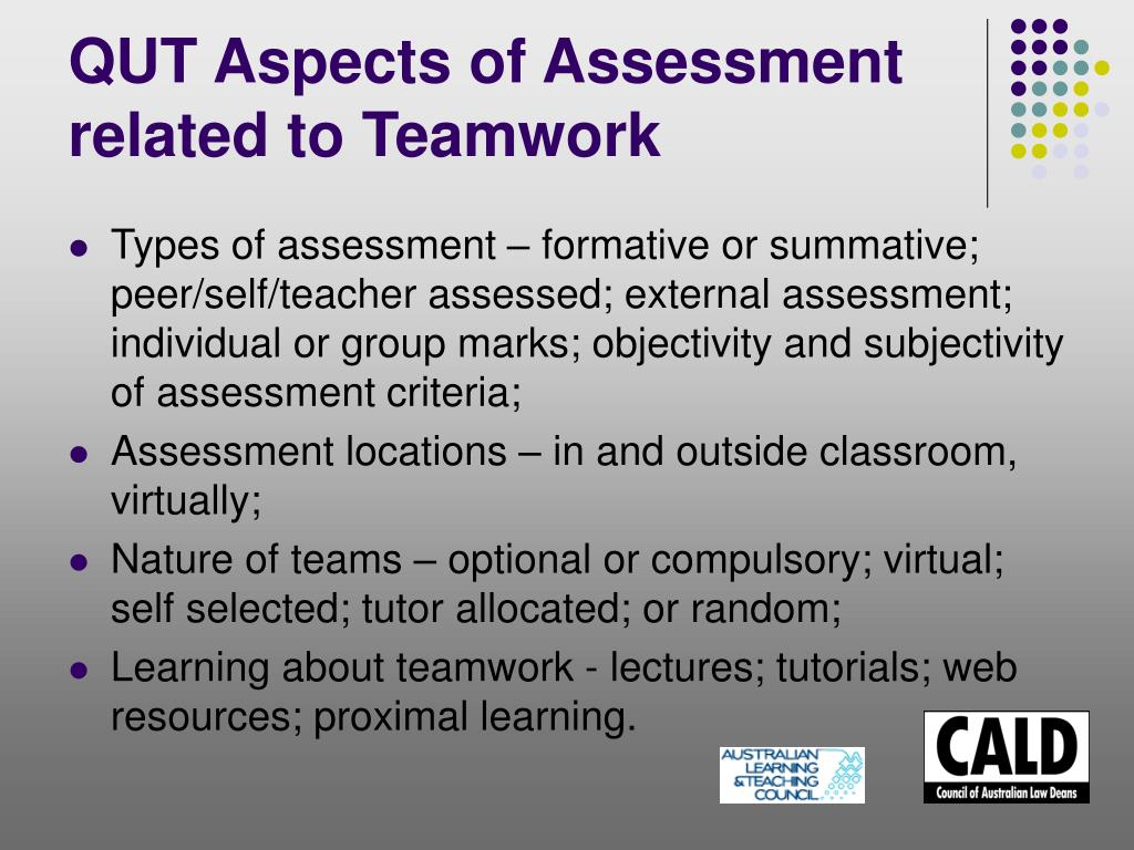 QUT Aspects of Assessment related to Teamwork