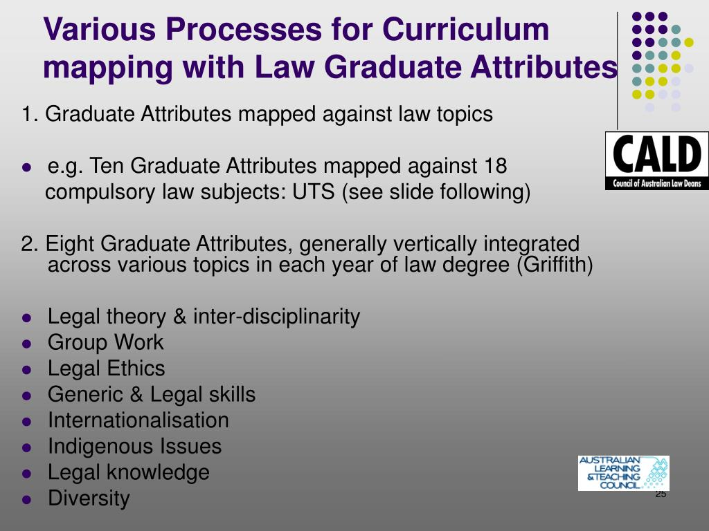 Various Processes for Curriculum