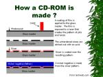 how a cd rom is made