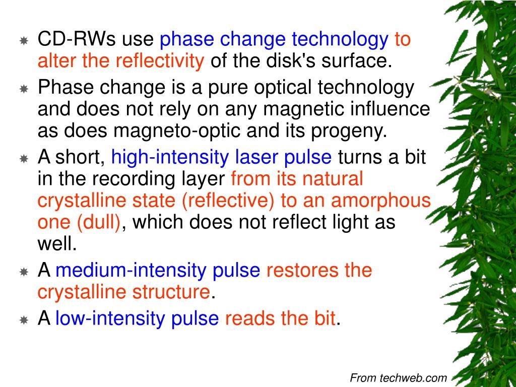 CD-RWs use