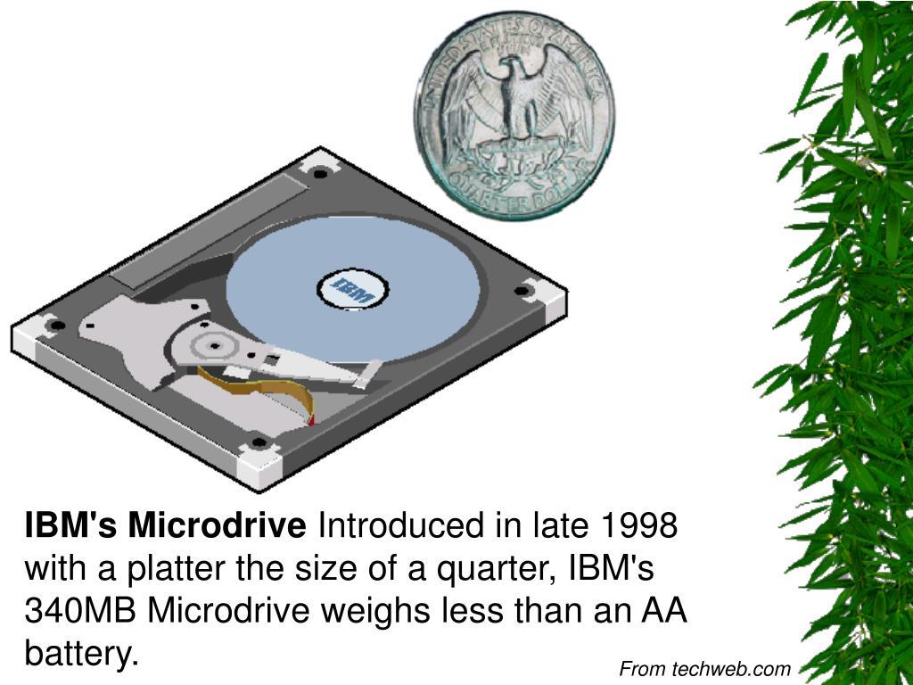 IBM's Microdrive