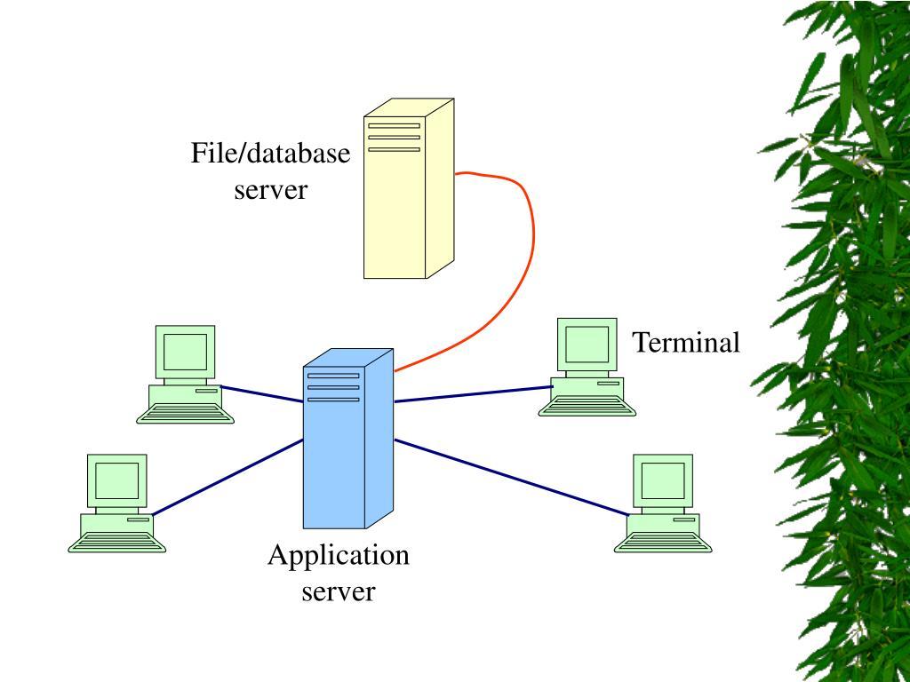 File/database