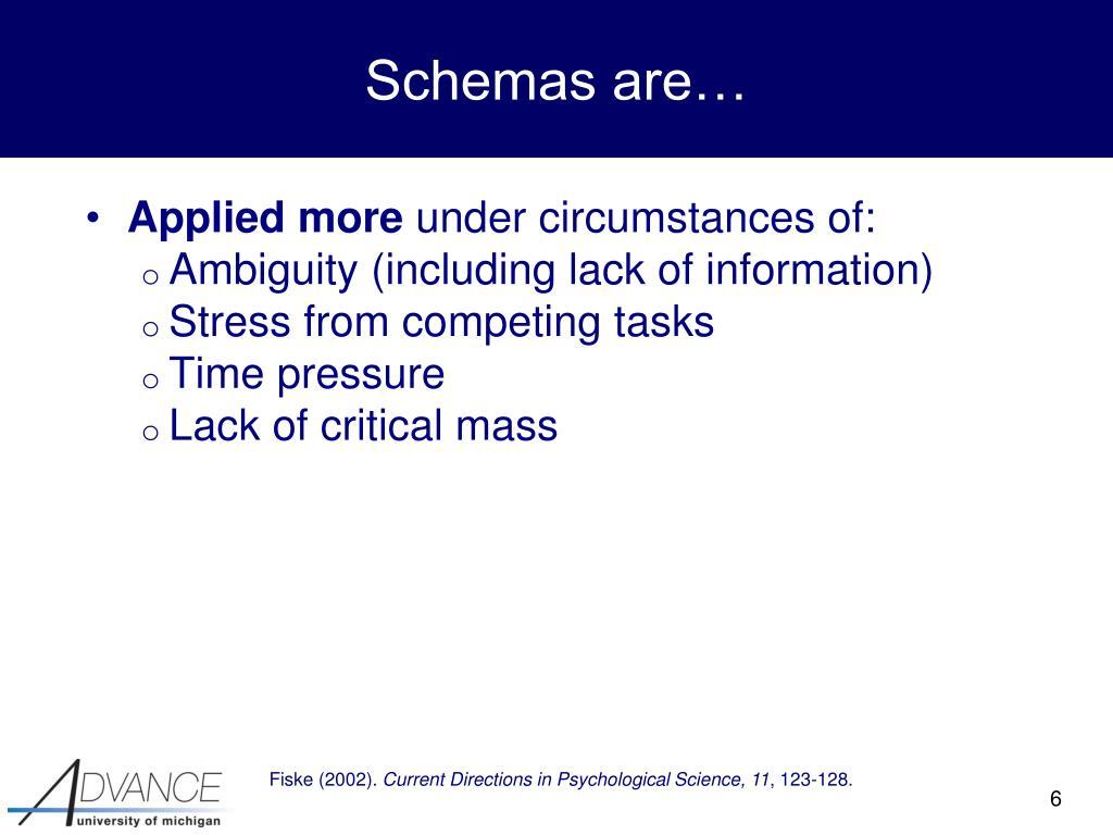 Schemas are…