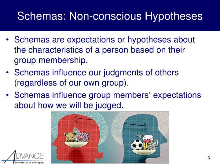 Schemas non conscious hypotheses