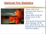 national fire statistics