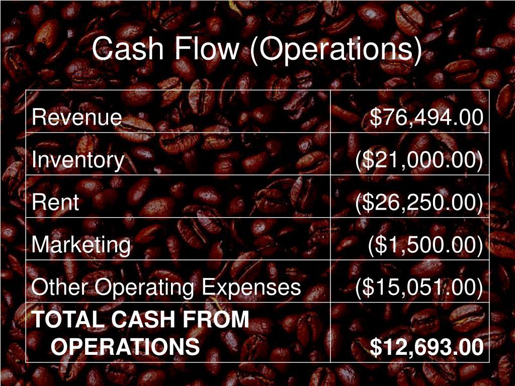 Cash Flow (Operations)
