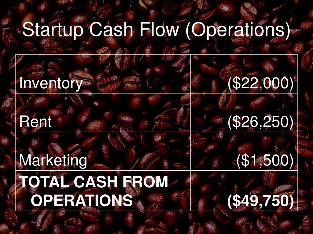 Startup Cash Flow (Operations)