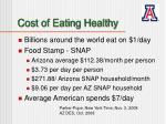 cost of eating healthy