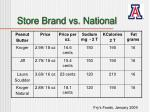 store brand vs national