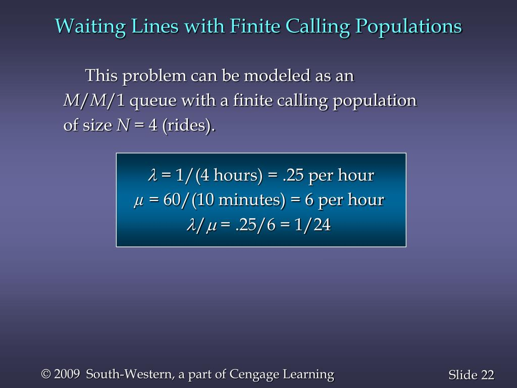 Waiting Lines with Finite Calling Populations