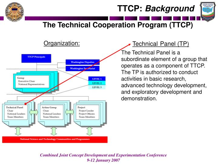 Ttcp background3