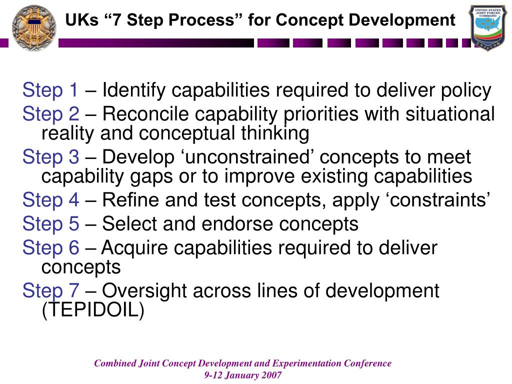 "UKs ""7 Step Process"" for Concept Development"