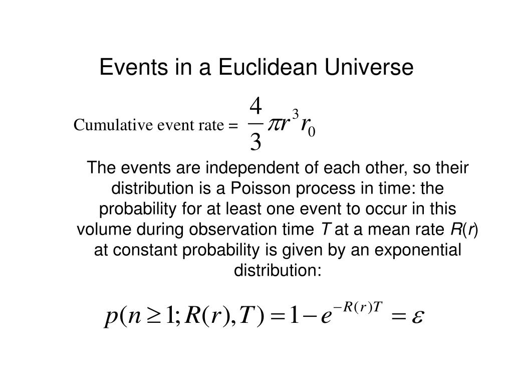 Events in a Euclidean Universe
