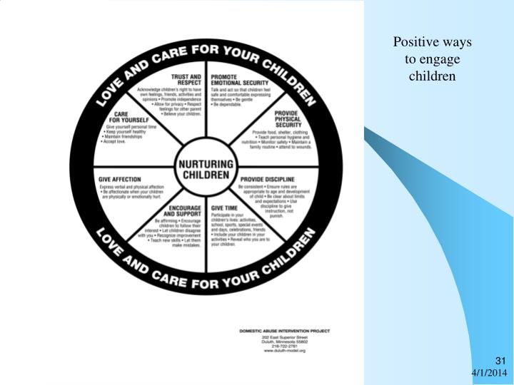 an analysis of the four types of domestic violence child abuse sexual abuse emotional abuse and phys Thesis statement on child abuse child abuse is a major problem in our society today there are four forms of child maltreatment: emotional abuse, neglect, physical abuse and sexual abuse.